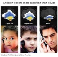 Letter to Health Concerned Parents About Wireless Radiation Exposure for Children